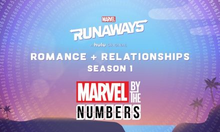 Marvel's Runaways Romances & Relationships | Marvel By The Numbers