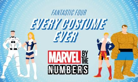 Fantastic Four: Every Costume Ever   Marvel By The Numbers