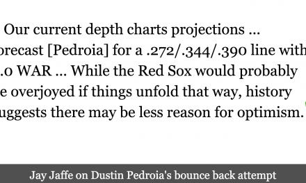 Dustin Pedroia Tries to Rebound