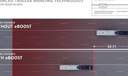GM introduces eBoost brake concept for trailers