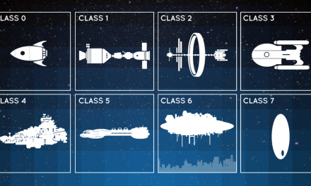 This Chart Will Tell You What Kind Of Space-Based Sci-Fi You're About To Watch Just By Looking At The Main Ship