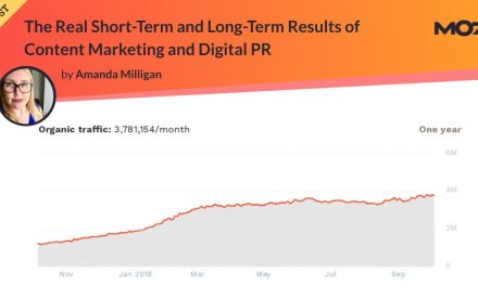 The Real Short-Term and Long-Term Results of Content Marketing and Digital PR