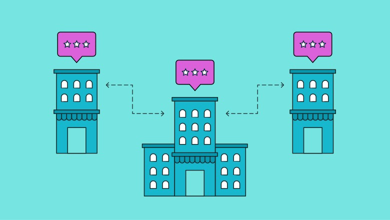 How to effectively run a multi-location review management strategy