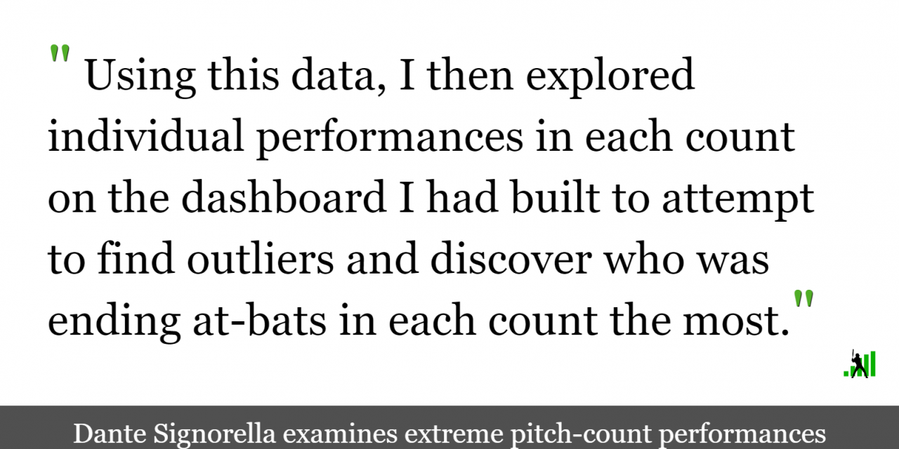 Using Count Data To Find Unsustainable Performances
