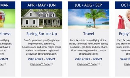 5% Cash Back Cards: Gas Stations, Home Improvement, Wholesale Clubs, Streaming Services –  April through June 2021